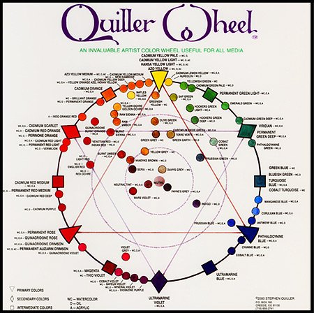 Quiller Palette (Jack Richeson Quiller Color Wheel for All Media by Stephen Quiller, 8.5 by 8.5-Inch)