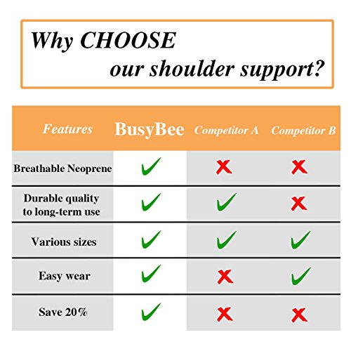 Shoulder Brace Rotator Cuff Support for Men and Women for Injury Prevention, Dislocated AC Joint, Arthritis, Tendonitis with Adjustable Strap, Pressure Pad + Breathable Neoprene by BusyBee (Image #6)
