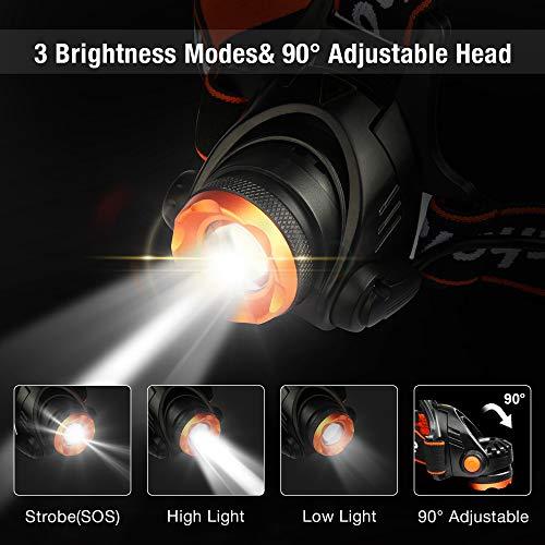Buy headlamp light