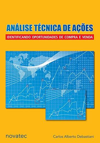 Análise Técnica de Ações: Identificando oportunidades de compra e venda