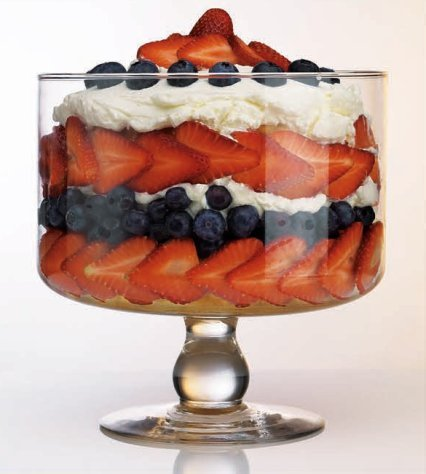 Footed Centerpiece Bowl (Elegant Home Clear Glass Footed Trifle Centerpiece Bowl)