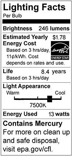 Zoo-Med-25157-Reprising-100-UVB-Compact-13W-Fluorescent-Lamp-Mini
