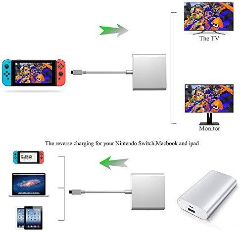 Aakir Adaptateur HDMI pour Nintendo Switch, - Actualités des Jeux Videos