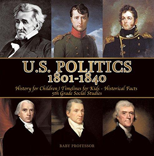 U.S. Politics 1801-1840 - History for Children   Timelines for Kids - Historical Facts   5th Grade Social Studies