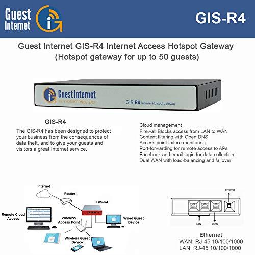 gis r4 gateway