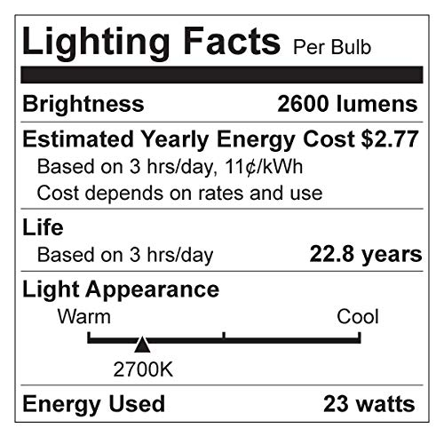 3000K Bright White Great Eagle LED 23W Light Bulb UL Listed Replaces 150W /– 200W Non-Dimmable 2-Pack A21 Size with 2610 Lumens