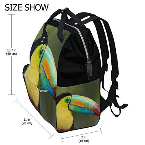 Mumimi - Bolsas de pañales para mamá de gran capacidad, mochila para bebé: Amazon.es: Bebé