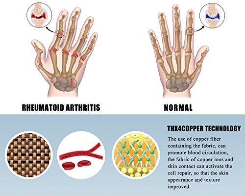 Banillue Compression Arthritis Gloves, Fingerless Hand Gloves for Rheumatoid & Osteoarthritis - Joint Pain and Carpel Tunnel Relief-Men & Women -Small by BANILLUE (Image #6)