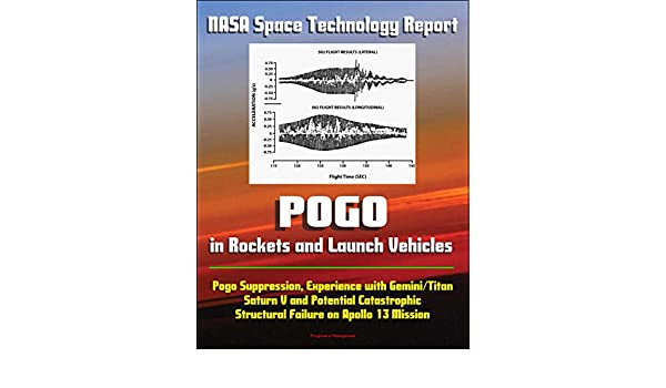 NASA Space Technology Report: Pogo in Rockets and Launch Vehicles - Pogo Suppression, Experience with Gemini/Titan, Saturn V and Potential Catastrophic ...