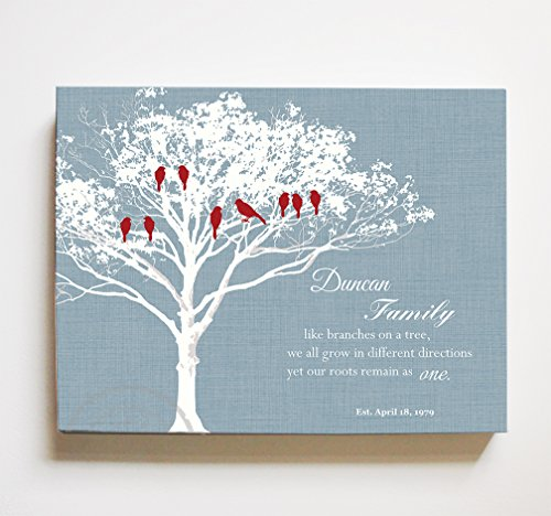 MuralMax Personalized Family Tree & Lovebirds, Stretched Canvas Wall Art, Make Your Wedding & Anniversary Gifts Memorable, Unique Wall Decor - Blue # 2 - Size 12 x (50th Anniversary Keepsake Plate)