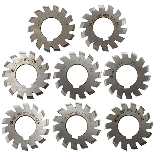 Most Popular Involute Gear Cutters