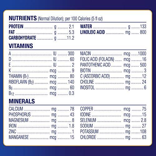 Enfamil Enspire Baby Formula Milk Powder & Refills, 102.5 Ounce, Omega 3 DHA, Probiotics, Immune Support by Enfamil (Image #6)
