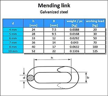 10 x KETTENNOTGLIED 8mm verzinkt Kettenschnellverschluss Schraubverbinder Schnellverbinder Schraubnotglied