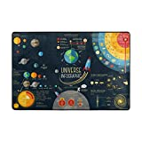 Ethel Ernest Home Decor Classic Non-slip Doormat Universe Infographics Solar System Floor Mats Door Mat Indoor Outdoor Bathroom