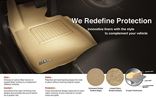 3D MAXpider Complete Set Custom Fit All-Weather Floor Mat for Select Tesla Model X Models - Kagu Rubber (Black)
