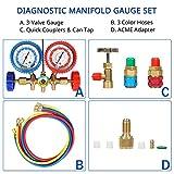 Goetland Diagnostic Manifold Gauge Kit for AC