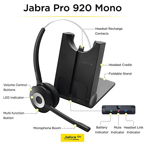 Jabra PRO 920 Mono Entry Level Wireless Headset with 3-in-1 Wearing Styles by Jabra (Image #3)