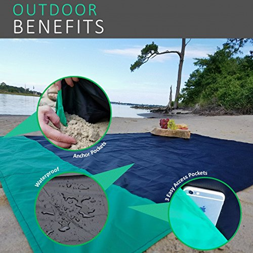 Smart R&R Pocket Blanket – Lightweight, Durable, Compact, Water Resistant, Foldable Cover for Hiking, Camping, Picnic, Beach, Sports – Includes Storage Pouch