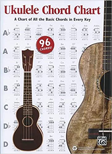 alfreds ukulele chord chart a chart of all the basic chords in every key chart