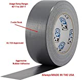 ProTapes Pro Duct 100 PE-Coated Cloth Economy