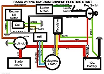 Basic Wiring Diagram Chinese Electric Start from images-na.ssl-images-amazon.com