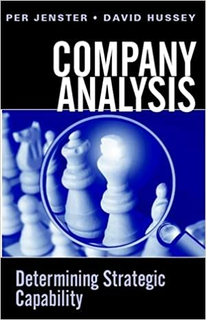 AmazonCom Company Analysis Determining Strategic Capability