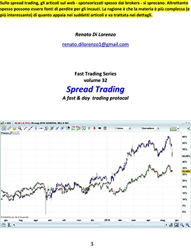 Spread Trading A Fast Day Trading Protocol Fast Trading Series Vol 32