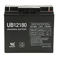 Battery for Jump N Carry JNC 4000 12 Volt 18Ah