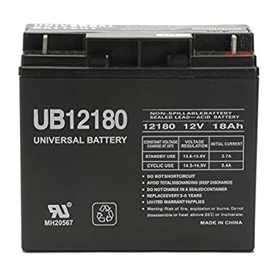 12V 18AH UPS Battery Replaces 20Ah Yuasa DataSafe NPX-80B, NPX80B