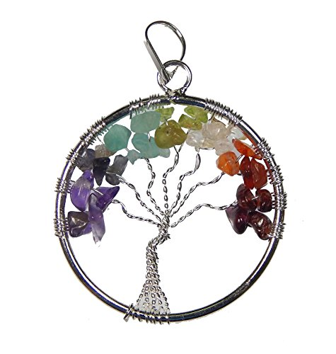 Myhealingworld Handmade And Wire Wrapped Round Shape 7 Chakra Tree Of Life Healing Meditation Yoga Chakra Balancing Pendant With Natural Gemstone.