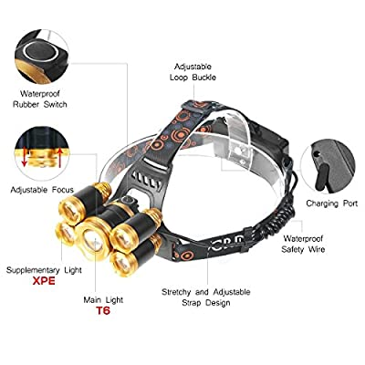 Super Bright Led Headlamp,8000 LM 5 LED Super Bright Headlight ,Waterproof Hard Hat Light, IMPROVED LED Rechargeable Zoomable Head torch Headlight for Outdoor Camping Hunting Fishing Cycling