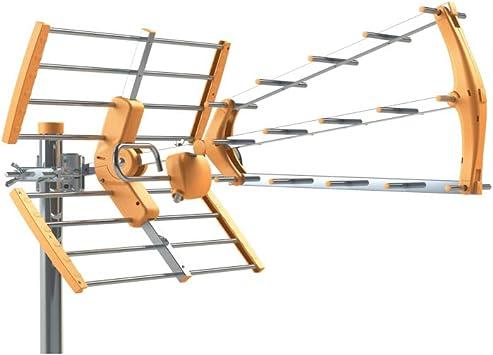 Tecatel ANT-BKM18 Antena BKM Triple plegable, UHF G18dB LTE ...