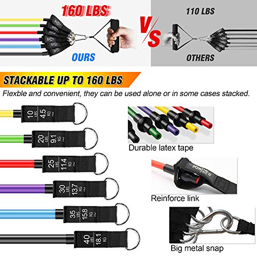 SYOSIN-Resistance-Bands-Sets-13pcs-Exercise-Bands-Stackable-6-Body-Training-Tube-Up-to-160lbs-with-Handles-Ankle-Straps-Door-Anchor-and-Skippng-Rope-HomeGym-Workout-Fitness-Bands-Set-for-MenWomen