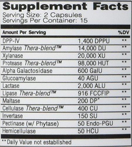 Enzymedica Digest Spectrum 30 Capsules: Amazon.es: Salud y ...