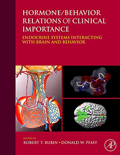 Hormone/Behavior Relations of Clinical Importance: Endocrine Systems Interacting with Brain and Behavior