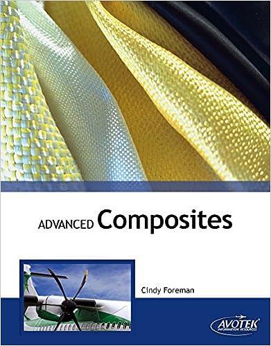 Book Advanced Composites