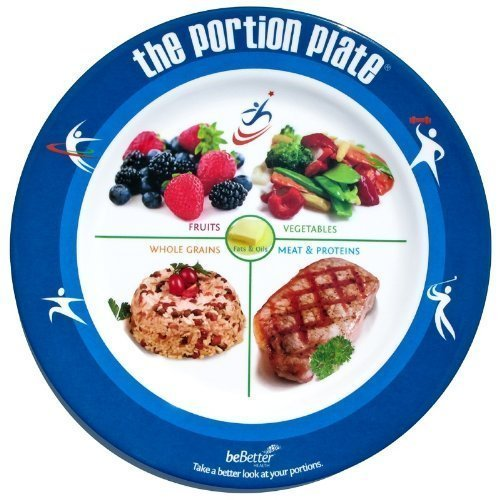 Amazon food lovers fat loss system 21 day metabolism the adult portion plate food forumfinder Gallery