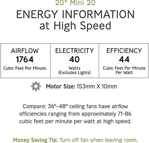 Monte Carlo 4mc20wh Mini White 20 Quot Ceiling Fan