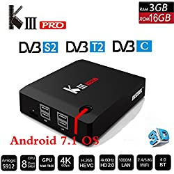 KIII PRO S912 Octa-core Android 7.1 HYBRID 4K TV BOX, YTAT Smart Android TV box Fully Loaded Unlocked, 2.4G/5G Wifi Bluetooth 4.0 and 3D Support by YTAT