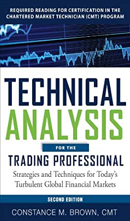 Trading strategies technical analysis