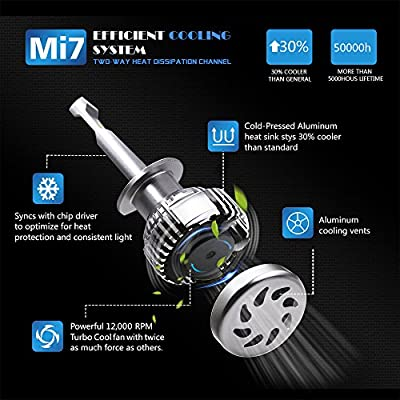 880 881 LED Headlight Bulbs All-in-One Conversion Kit - FANTELI Mini Series Upgraded CSP Chips 9600LM Cool White 6000K 886 889 890 892 894 896 899 Fog Light Bulb: Automotive
