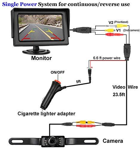Leekooluu Backup Camera And Monitor Kit For Car Rv Truck