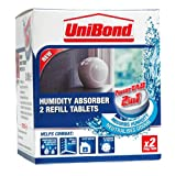 UniBond 1554712 Humidity Absorber Refills, Small