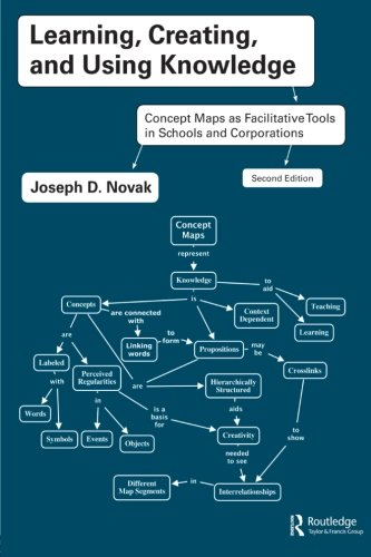 Learning, Creating, and Using Knowledge: Concept Maps as...