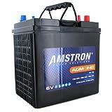 Amstron Deka 8GGC2 Compatible Battery