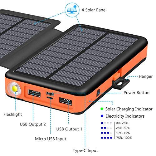ghdonat.com Solar Charger 25000mAh ADDTOP Portable Solar Power ...