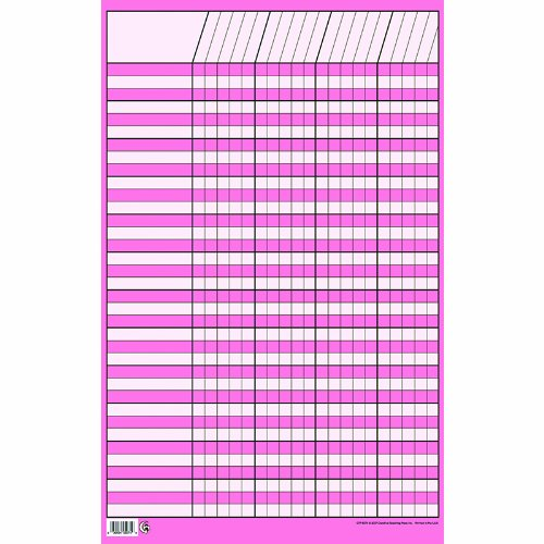Creative Teaching Press Small Vertical Incentive Chart, Pink (5074)