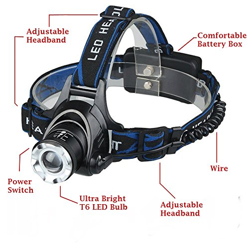 Supreme-Lighting-Waterproof-flashlight-Strobe-2000-Lumens-bright-LED-headlamp-Rechargeable-18650-Batteries