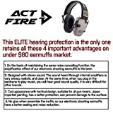Shooting Earmuff, Electronic Shooting Hearing Ear