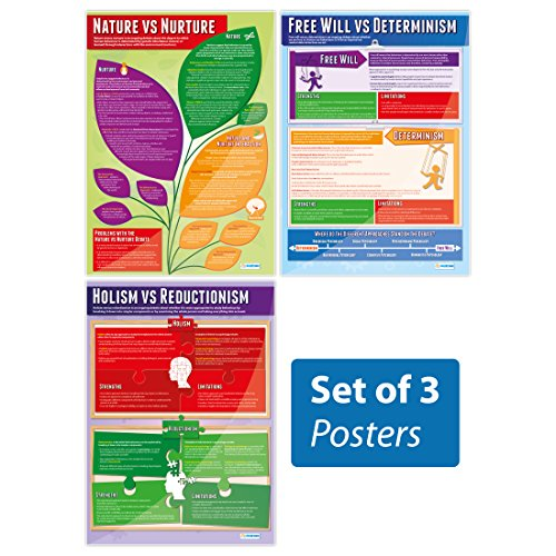 Debates in Psychology | Set of 3 Psychology School Posters | Classroom Posters for Psychology | Gloss Paper measuring 33 x 23.5 | Educational Wall Charts, by Daydream Education